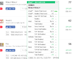 Korean Real Time Chart Winner Top Itunes Album Chart In 12 Countries With Fate