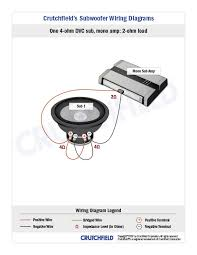 subwoofer wiring diagrams how to wire your subs subwoofer wiring diagrams if it is, and the amp's going into protection mode, then either something's wrong with the wiring or the amp it requires 4 gauge power and ground wires,