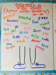 Action Words Chart With Pictures Verbs Anchor Chart Action Words Action Words Grade 1