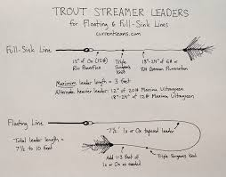 trout streamer leaders for floating and full sink lines currentseams