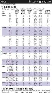 Wilton Cake Serving Size Chart Wilton Cake Cutting Serving Chart Images Cake And Photos