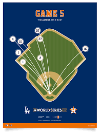 Major League Baseball Moments Posters Prinstant Replays
