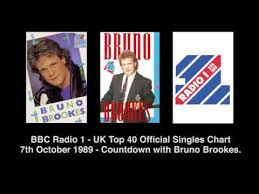 Videos Matching Bbc Radio 1 Uk Top 40 Official Singles Chart
