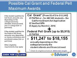 Applying For Financial Aid Ppt Download