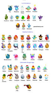 Dragon City Element Chart Breeding Chart Dragon City Game Guide