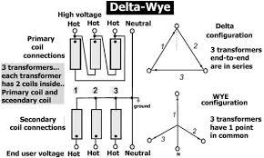 how to identify transformer wiring Wye Wye Transformer Connection Diagrams delta primary wye secondary same as above wye wye transformer wiring diagram