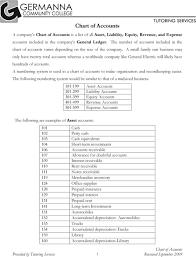 Chart Of Accounts Chart Of Accounts Pdf Free Download