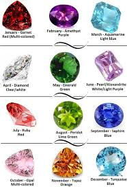 Pin By Parda Leela On Pin Birthstone Colors Chart