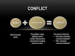 internal conflict writer s ink conflict
