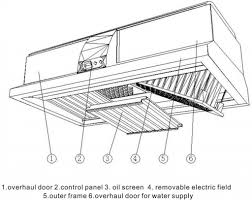 Designing A Commercial Kitchen Commercial Kitchen Hood Design Commercial Kitchen Hood Awesome