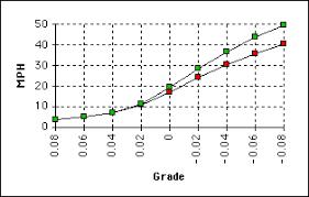 Cycling Wattage Chart Bike Calculator