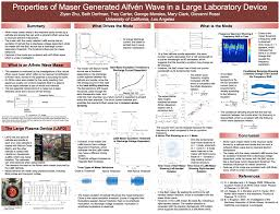 the poster is shown below to see a detailed pdf of the poster this link