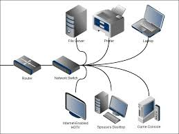 hook up network switch
