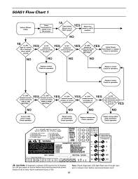 50a50 Flow Chart 5 Flame