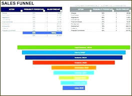 Excel Funnel Chart Template