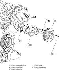similiar lincoln ls cooling dioagra keywords lincoln navigator engine diagram on belt diagram for 2005 lincoln ls