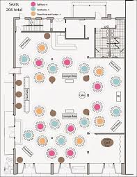 Wedding Floor Plan Templates Multiple Reception Floor Plan Layout Ideas And The Importance Of