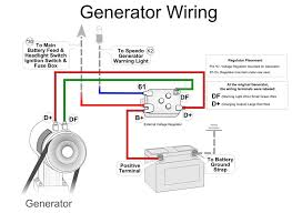 wiring diagram of a generator wiring image wiring kubota generator wiring diagram kubota image on wiring diagram of a generator