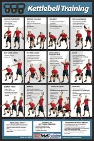 Kettlebell Workout Routines Kettlebell Training Fitness