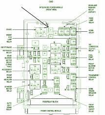 05 caravan iod fuse diagram wiring diagram database \u2022 jeep grand cherokee iod fuse location at Jeep Grand Cherokee Iod Fuse