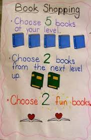Choosing Books 1st Grade Books Kindergarten Books First