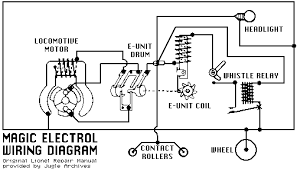 interesting locomotive this photo is the wiring diagram for a two position unit 3 position e unit