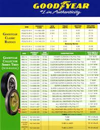 75 Meticulous Car Tyre Conversion Chart