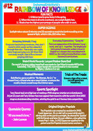 Rainbow Of Knowledge 12 Infographic Enchanted Little World