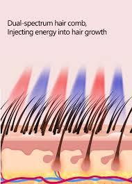 Xiaomi <b>LLLT Electric Laser</b> Hair Comb Healthy Growth Anti Hair ...
