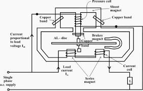 single phase kwh meter wiring diagram wiring diagram for you • ac hour meter wiring diagram wiring diagrams scematic rh 24 jessicadonath de watt hour meter wiring