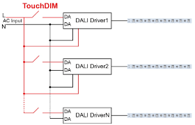 best selling high quality w dimmable dali led driver v view best selling high quality 30w dimmable dali led driver 12v