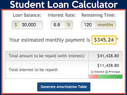 Answer Student Loan Repayment Comedic Financial Speaker Colin Ryan
