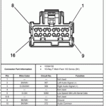 wiring diagram 25622332 radio 3 0 2008 saturn vue stereo wiring 2008 saturn outlook stereo wiring diagram wiring diagram 2008 saturn vue stereo wiring diagram 25622332 radio 3 0 2008 saturn vue