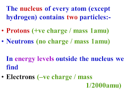 Atoms and the Periodic table - Presentation Chemistry - SliderBase