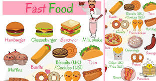 Junk Food Chart Fast Food List Types Of Fast Food With Pictures 7 E S L