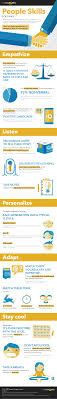 interpersonal skills for it pros infographic share this image on your site copy embed code below