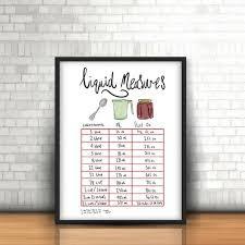 Ml Chart Liquid Measures Chart Kitchen Art Spoons Ml Etc