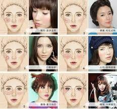 korean blush