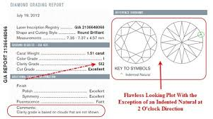 Diamond Carat And Clarity Chart Si2 Diamonds Are Slightly Included Diamonds Ok Video