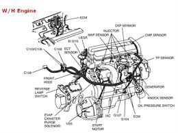suzuki liana engine diagram suzuki wiring diagrams