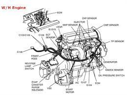 mercedes benz fuse box diagram get wiring and engine book Suzuki Swift Fuse Box Diagram volvo s80 2010 battery location moreover mercedes 300e fuse box diagram moreover 1989 ford mustang radio 2001 suzuki swift fuse box diagram