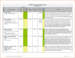 Sample Weekly Status Report Template Employee Status Report Template Picture Cyberuse Freecel