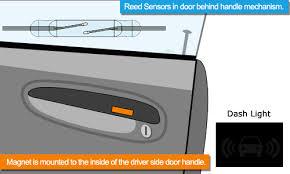 Door Lock Standex Electronics