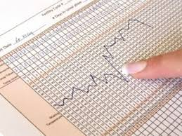 Body Temperature During Ovulation Chart Reasons For A Dip In Basal Body Temperature After Ovulation