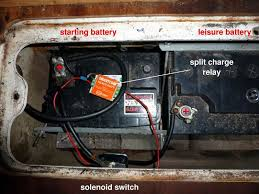bedford cf org • view topic cf2 250p panel van solenoid attached to inner sill using self tapping screws star washers under screw heads to ensure a sound ground connection for the solenoid body and