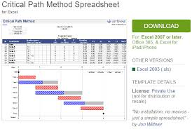 roadmap templates excel 10 useful excel templates for project management tracking