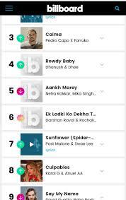 Billboard Music Video Chart