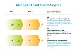 thesis project and degree pioneering change in  degree map clean fossil