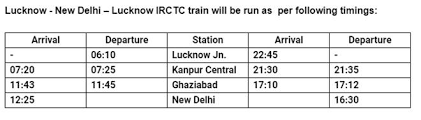Irctc Ticket Fare Chart Tejas Express Lucknow Delhi Indias 1st Private Train By