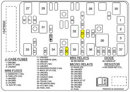 i have a 2005 chevy malibu maxx i dont seem to have power 2001 Chevy Malibu Fuse Panel Diagram 2001 Chevy Malibu Fuse Panel Diagram #57 2001 chevy malibu fuse box location